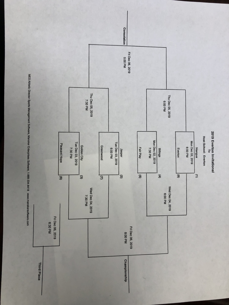 Girls Basketball in the Everton Tourney this week